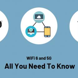 Wifi 6: ¿qué ventajas tiene pasarse a la nueva conexión?